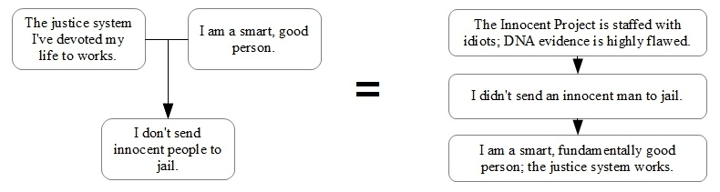 cognitive-dissonance-innocence-project-part-21