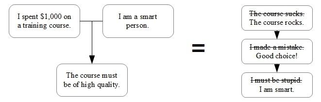cognitive-dissonance-purchasing-behavior-part-2