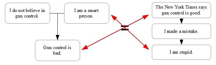 cognitive-dissonance-selective-information-part-11