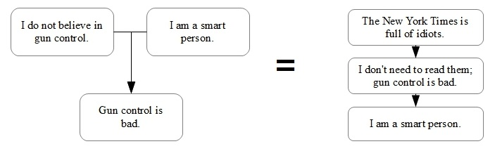 cognitive-dissonance-selective-information-part-21